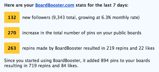 Board Booster Report @vegetarianmamma.com