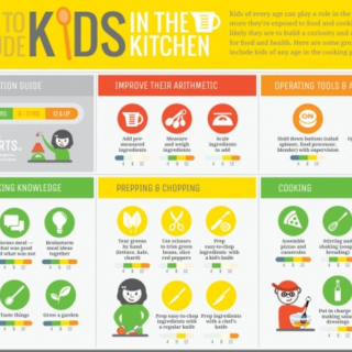 Including Kids In The Kitchen – some simple tips